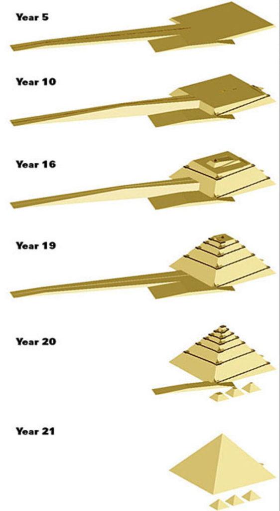 how pyramid built
